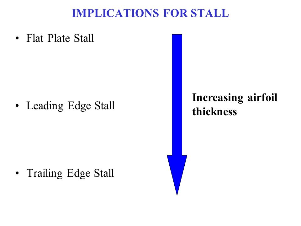 IMPLICATIONS FOR STALL