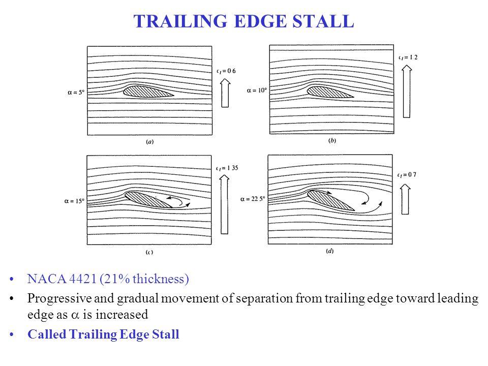 TRAILING EDGE STALL NACA 4421 (21% thickness)