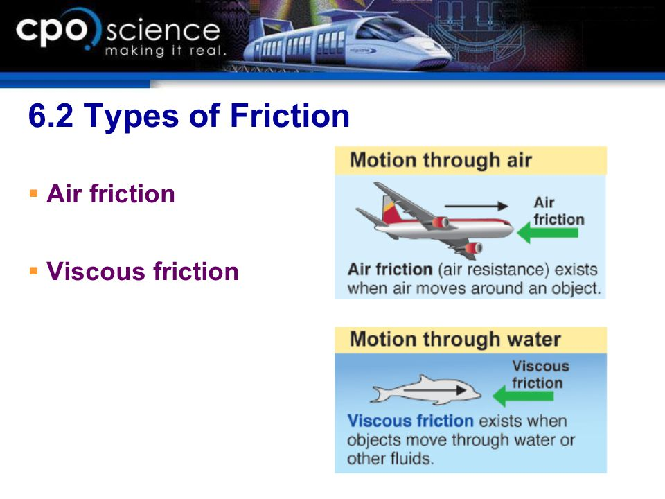 6.2 Types of Friction Air friction Viscous friction
