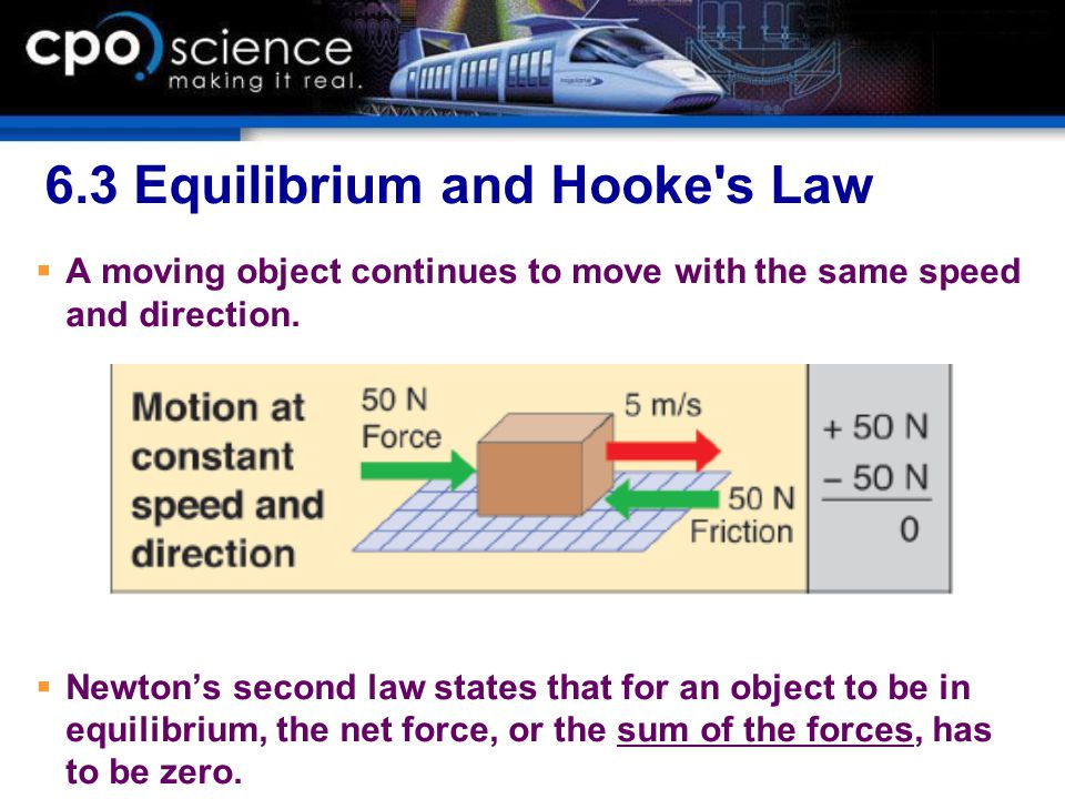 6.3 Equilibrium and Hooke s Law