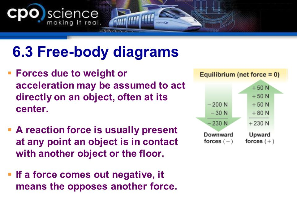 6.3 Free-body diagrams Forces due to weight or acceleration may be assumed to act directly on an object, often at its center.