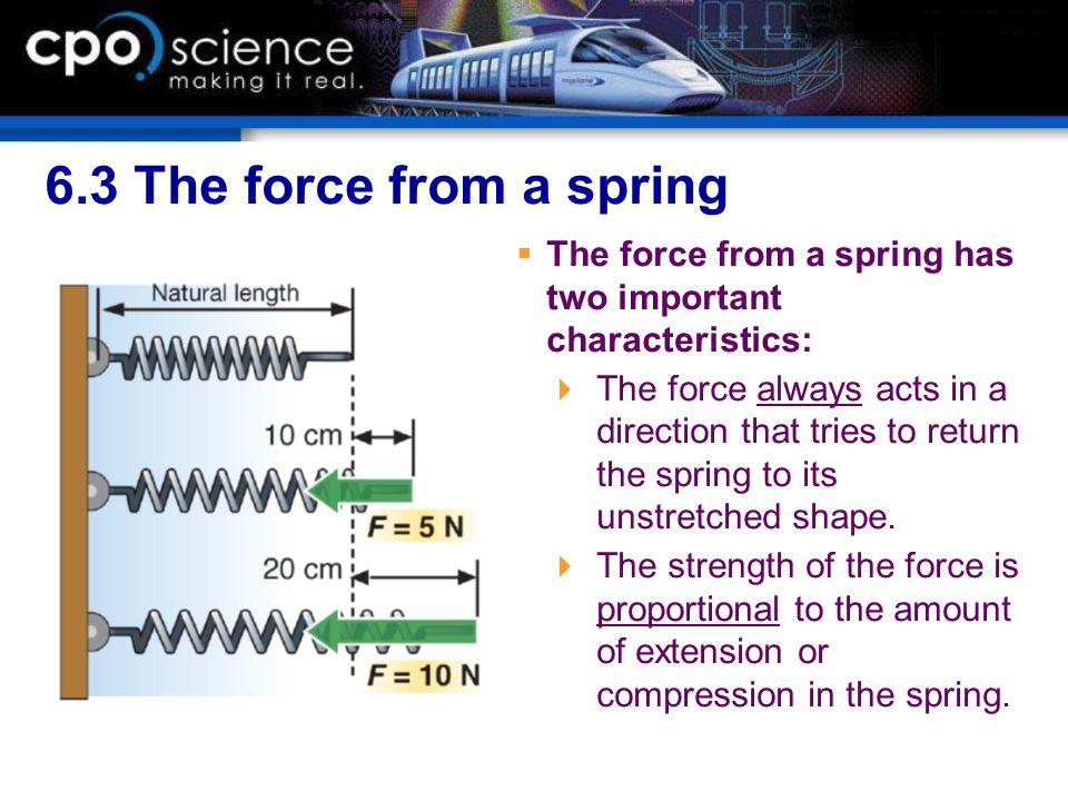 6.3 The force from a spring The force from a spring has two important characteristics: