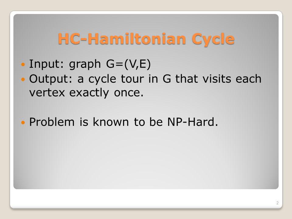 HC-Hamiltonian Cycle Input: graph G=(V,E)