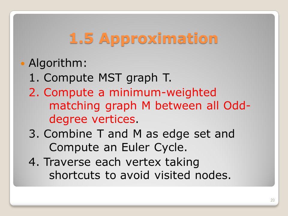 1.5 Approximation Algorithm: 1. Compute MST graph T.