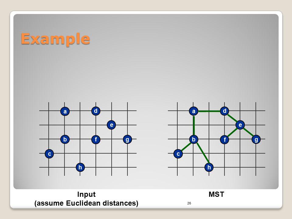 Input (assume Euclidean distances)