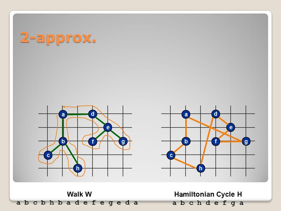 2-approx. Walk W a b c b h b a d e f e g e d a