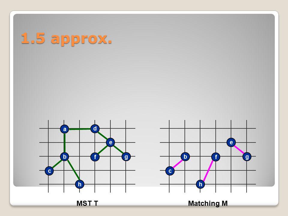 1.5 approx. a d e e b f g b f g c c h h MST T Matching M