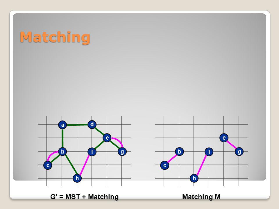 Matching a d e e b f g b f g c c h h G = MST + Matching Matching M