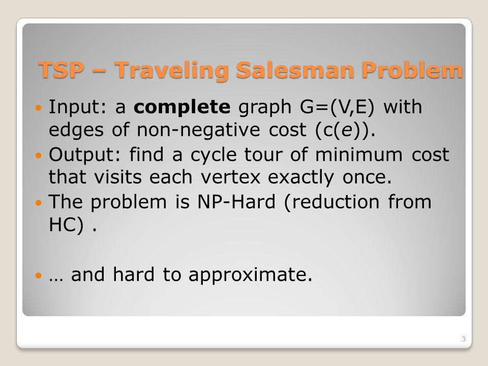 TSP – Traveling Salesman Problem