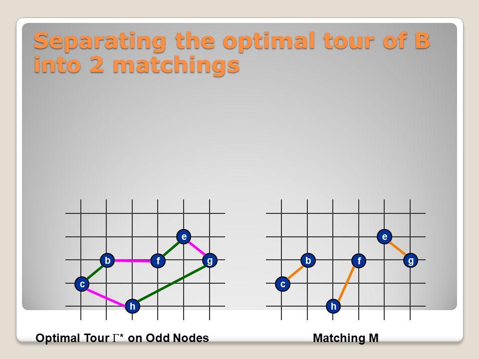 Optimal Tour * on Odd Nodes