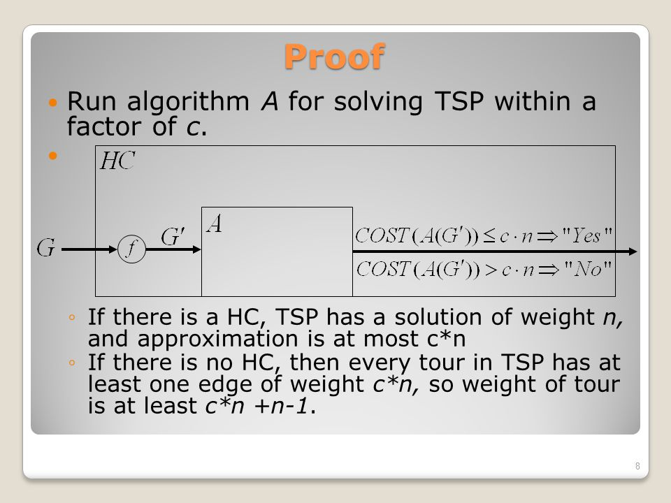 Proof Run algorithm A for solving TSP within a factor of c.