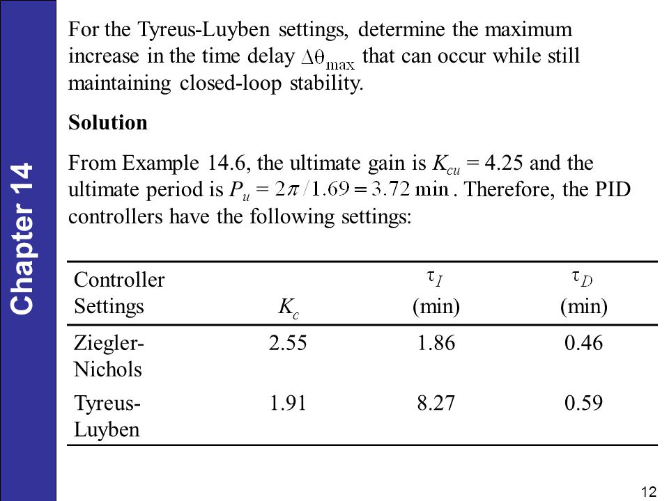 For the Tyreus-Luyben settings, determine the maximum increase in the time delay that can occur while still maintaining closed-loop stability.