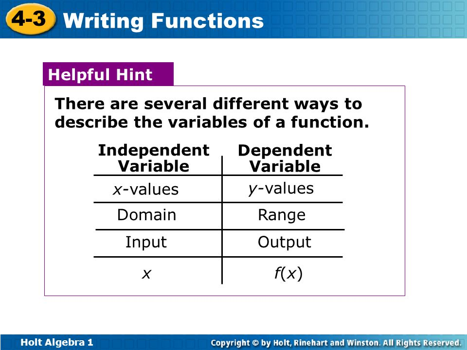 Helpful Hint There are several different ways to describe the variables of a function. Independent.