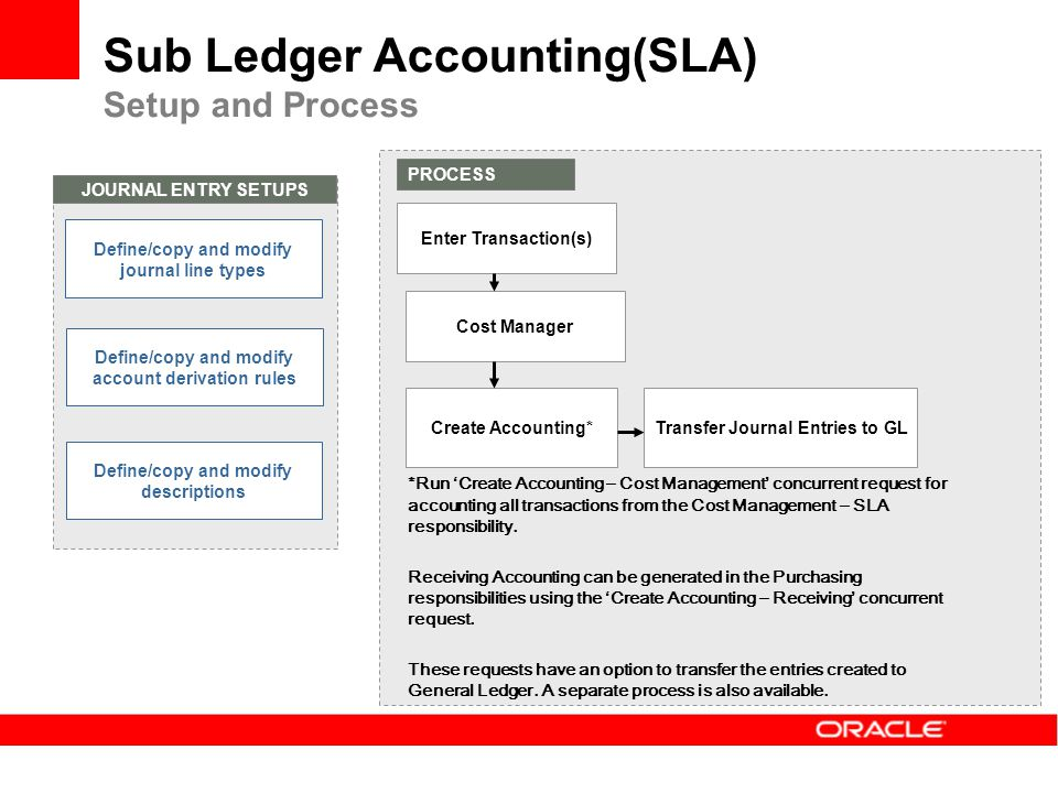 Sub Ledger Accounting(SLA) Setup and Process