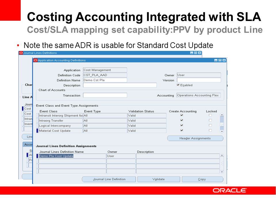 Costing Accounting Integrated with SLA Cost/SLA mapping set capability:PPV by product Line