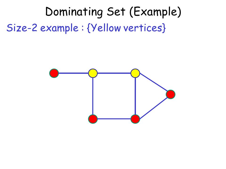 Dominating Set (Example)
