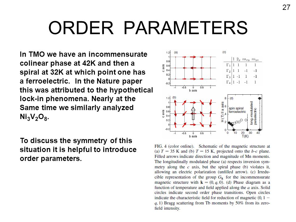 ORDER PARAMETERS 27 In TMO we have an incommensurate