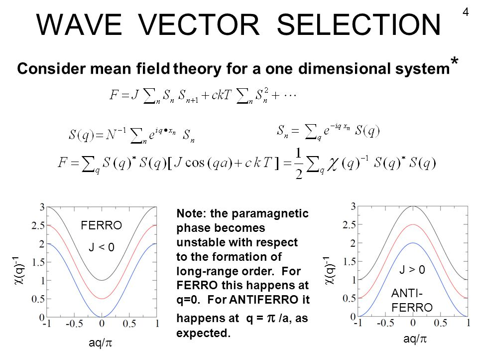 WAVE VECTOR SELECTION c(q)-1