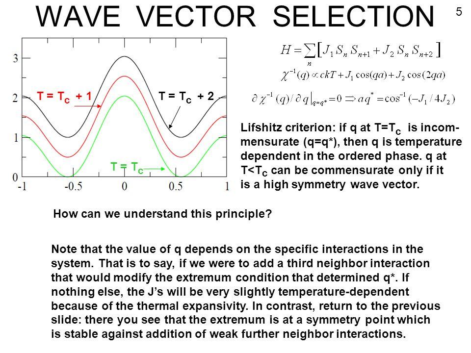 WAVE VECTOR SELECTION 5 T = Tc + 1 T = Tc + 2