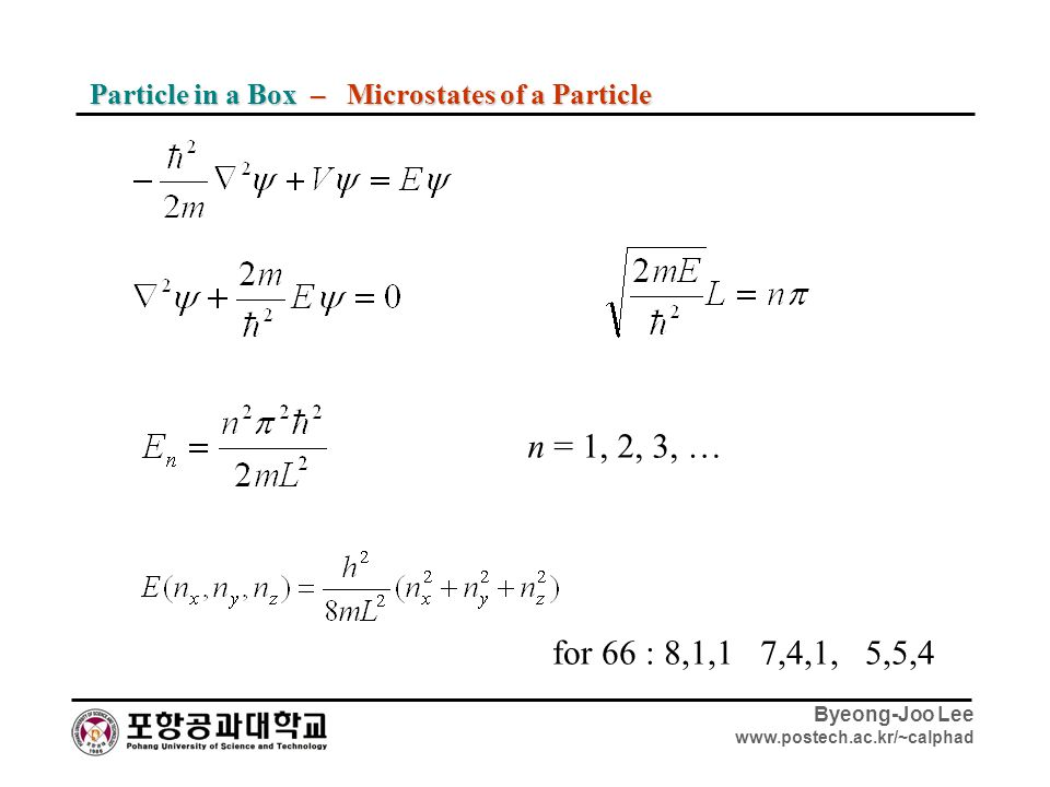 Particle in a Box – Microstates of a Particle