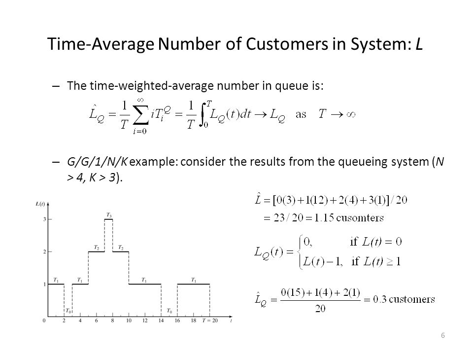 Time-Average Number of Customers in System: L