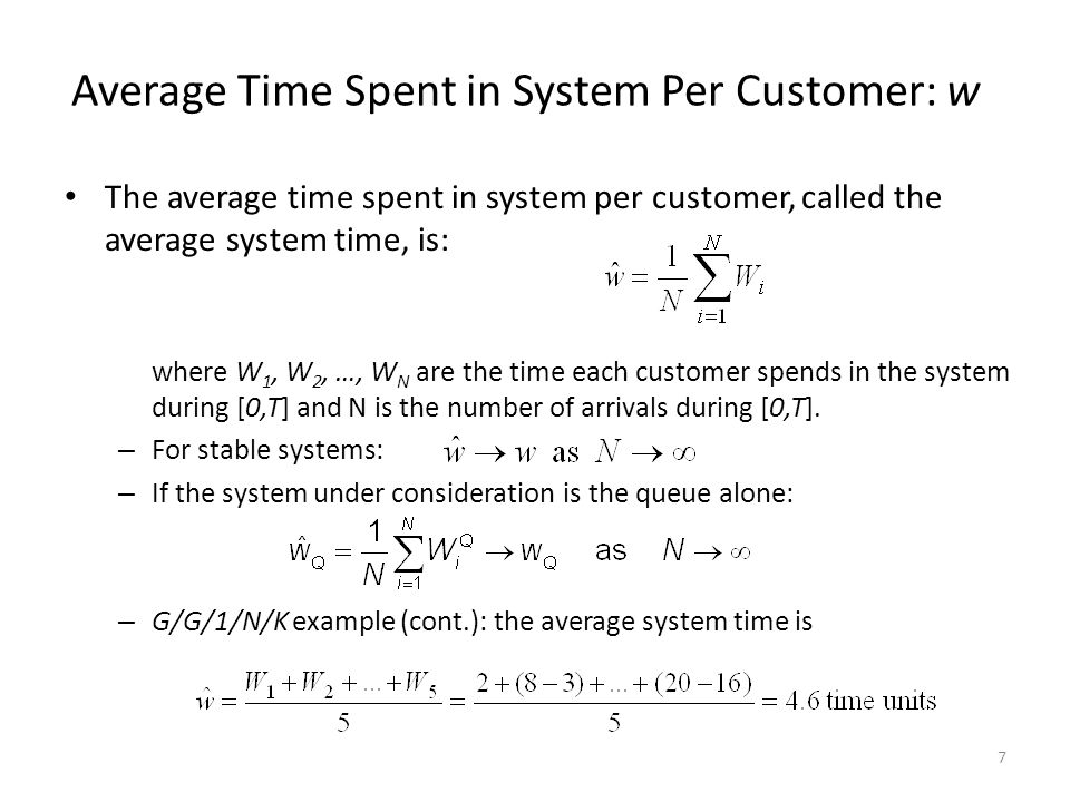 Average Time Spent in System Per Customer: w