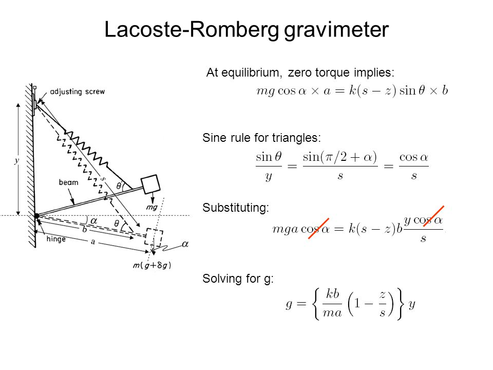 Lacoste-Romberg gravimeter