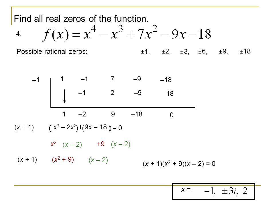 Find all real zeros of the function.