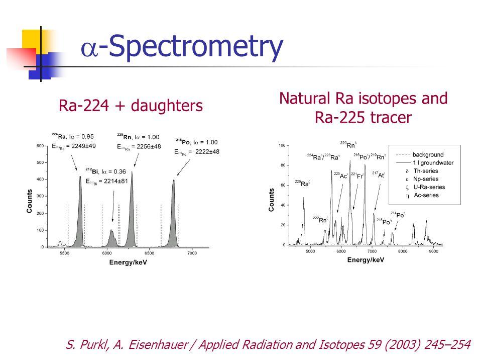 Natural Ra isotopes and Ra-225 tracer