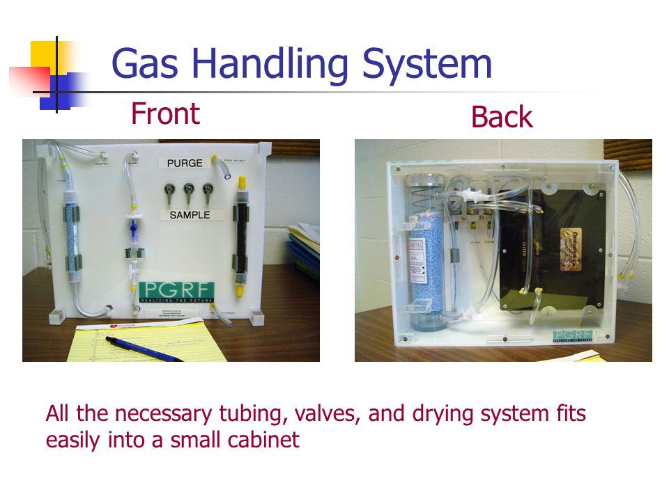 Gas Handling System Front Back
