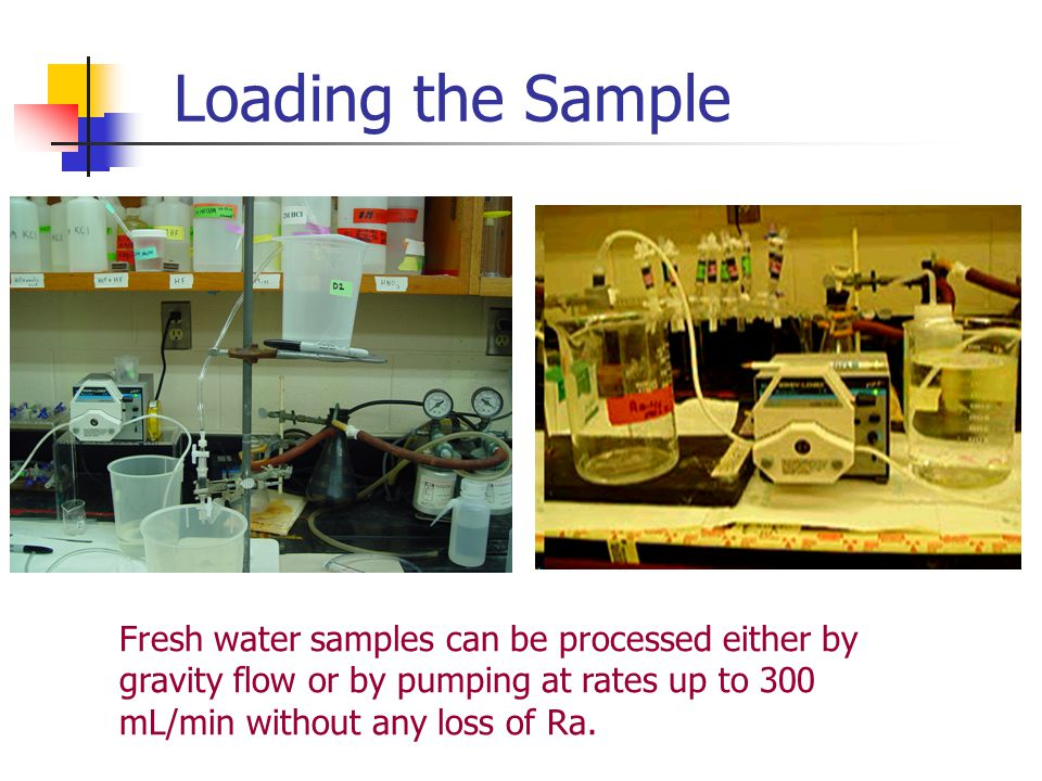 Loading the Sample Fresh water samples can be processed either by gravity flow or by pumping at rates up to 300 mL/min without any loss of Ra.