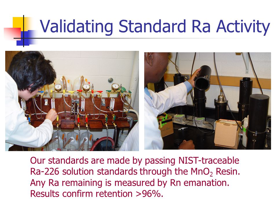 Validating Standard Ra Activity