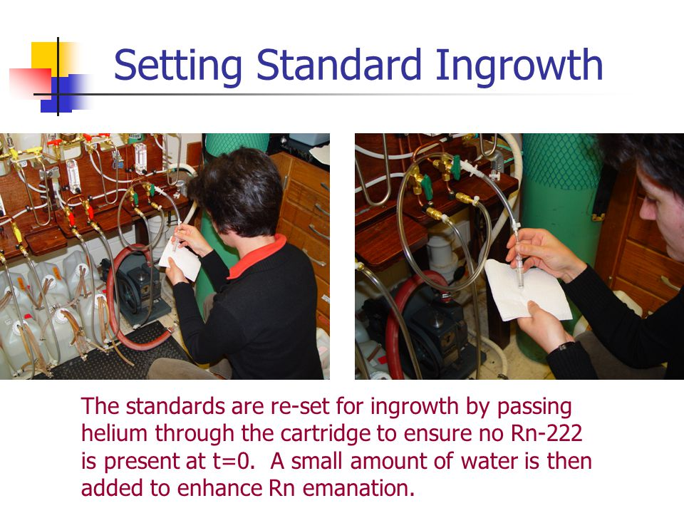 Setting Standard Ingrowth