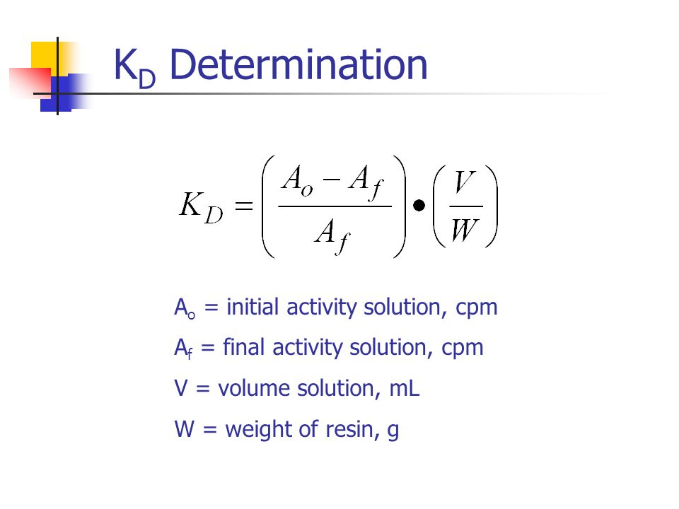 KD Determination Ao = initial activity solution, cpm
