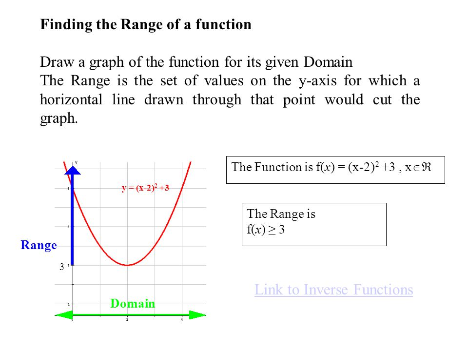 Finding the Range of a function