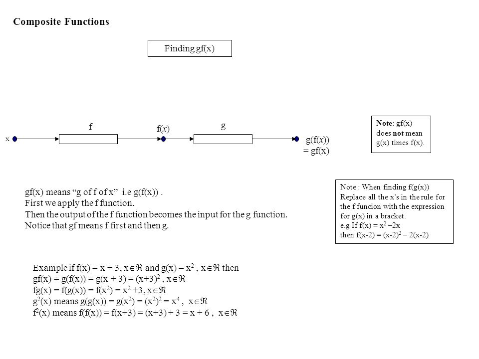 Composite Functions Finding gf(x) g f f(x) g(f(x)) = gf(x)