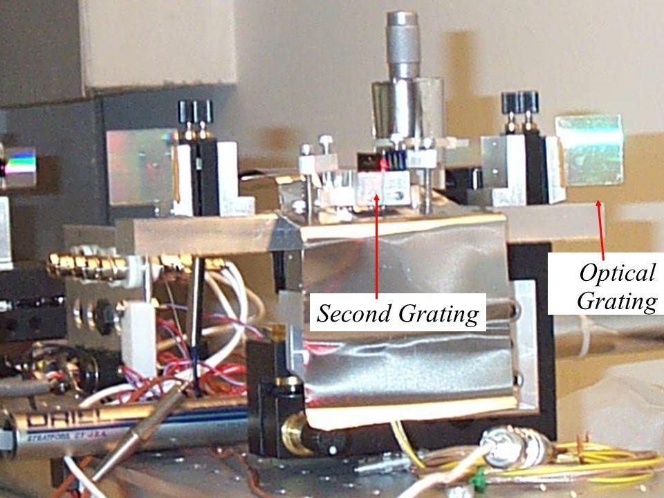 Optical Grating Second Grating