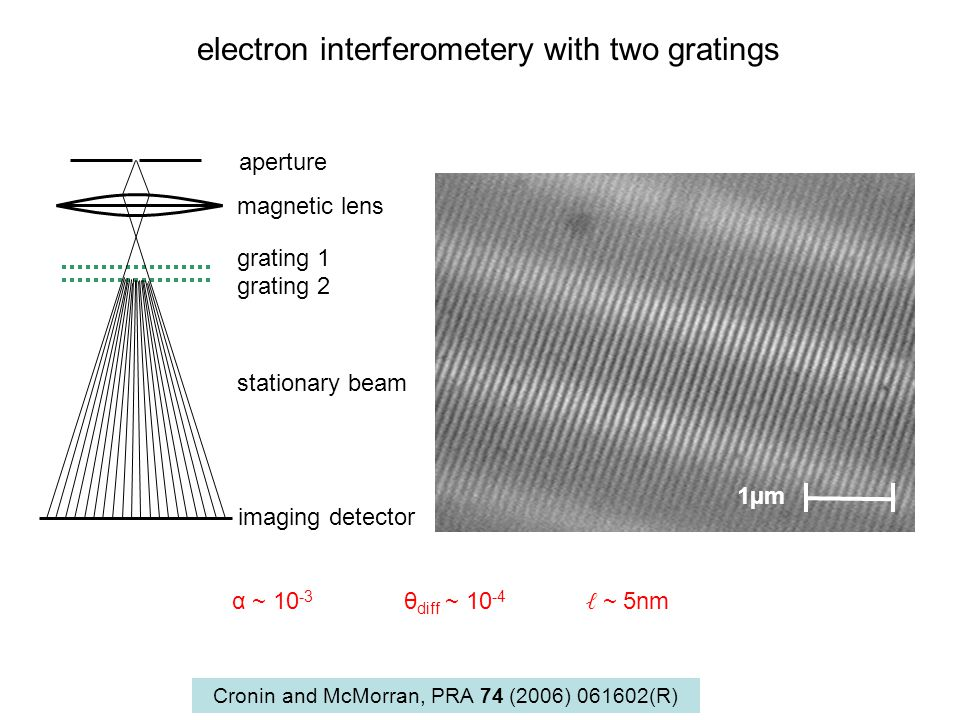 electron interferometery with two gratings