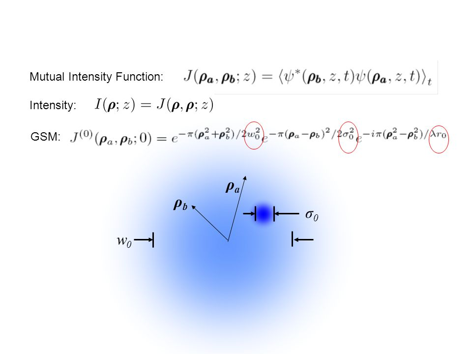 Mutual Intensity Function: