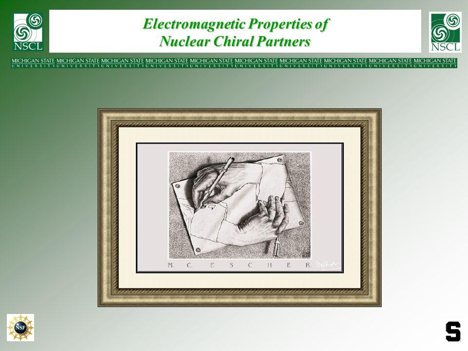 Electromagnetic Properties of
