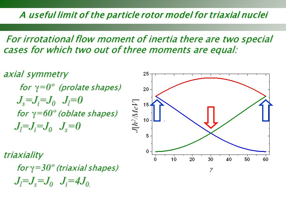 A useful limit of the particle rotor model for triaxial nuclei
