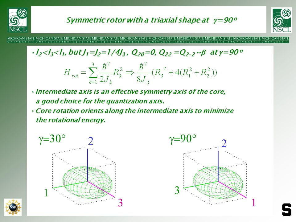 Symmetric rotor with a triaxial shape at g=90 o
