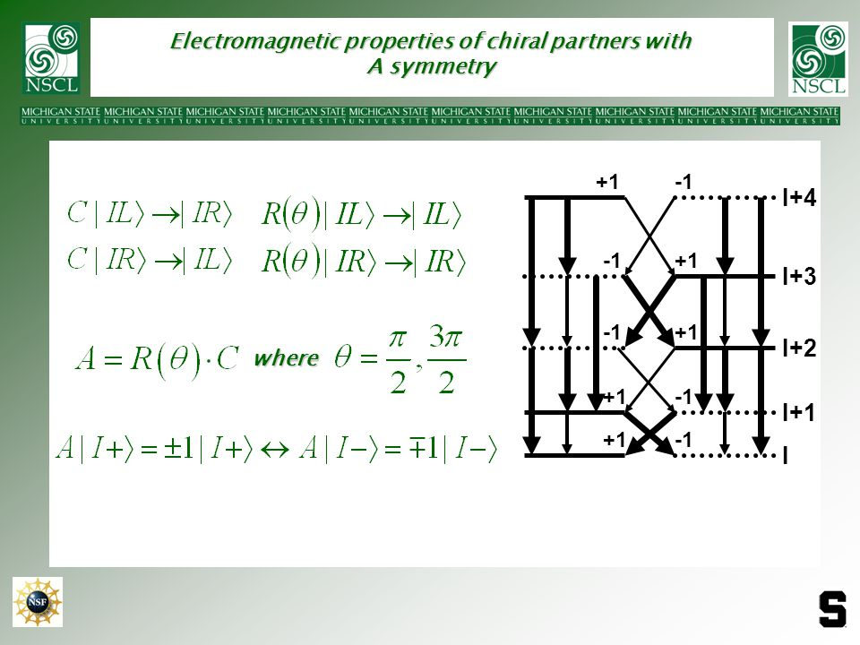 Electromagnetic properties of chiral partners with A symmetry