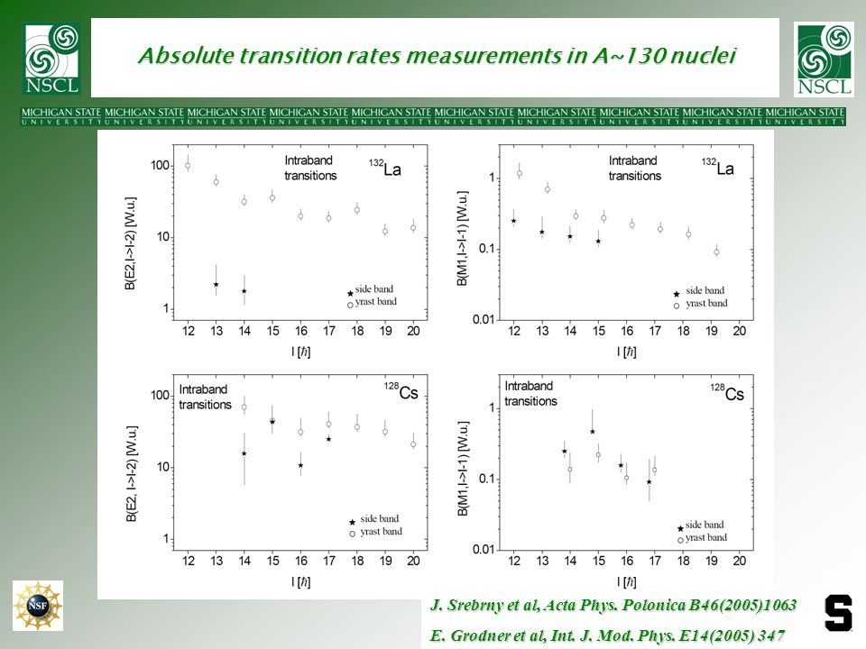 Absolute transition rates measurements in A~130 nuclei