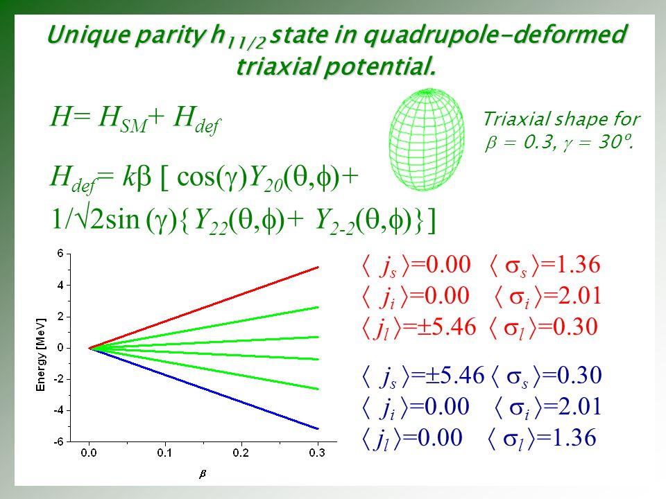 Unique parity h11/2 state in quadrupole-deformed triaxial potential.