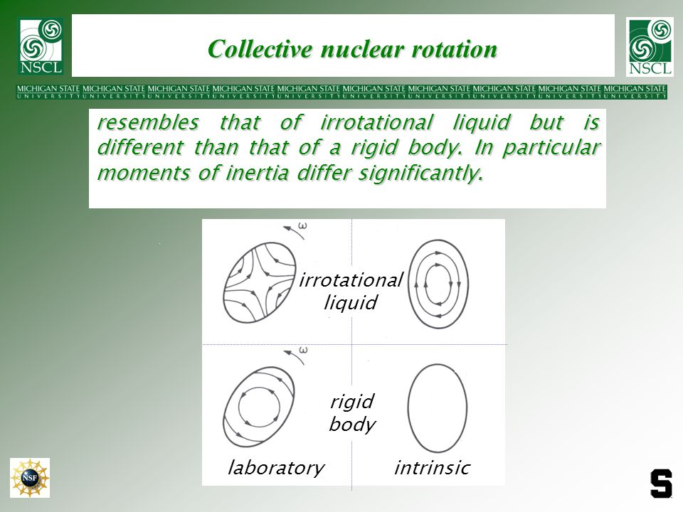 Collective nuclear rotation