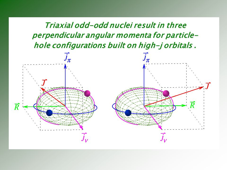 Triaxial odd-odd nuclei result in three perpendicular angular momenta for particle-hole configurations built on high-j orbitals .