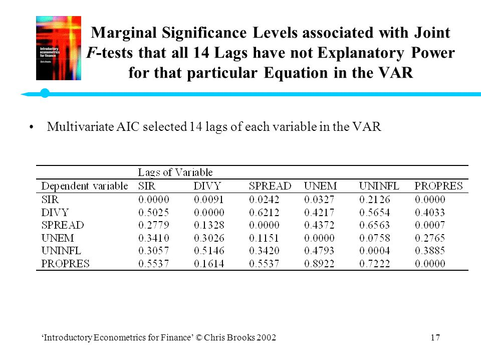 Marginal Significance Levels associated with Joint F-tests that all 14 Lags have not Explanatory Power for that particular Equation in the VAR