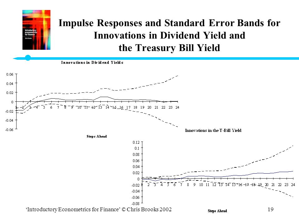 Impulse Responses and Standard Error Bands for Innovations in Dividend Yield and the Treasury Bill Yield