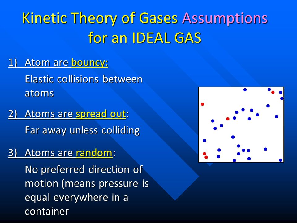 Kinetic Theory of Gases Assumptions for an IDEAL GAS